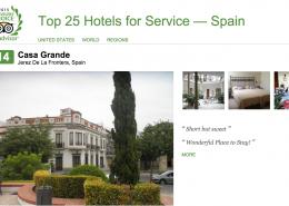 Hotel Casa Grande, Jerez